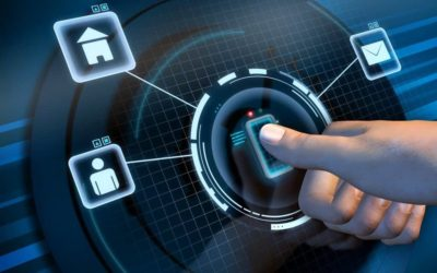 Software Based Access Control Explained